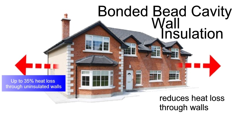 Up to 35% heat loss  through uninsulated walls - reduce heat loss with bonded bead cavity wall insulation by Midland Insulation, County Laois, Ireland